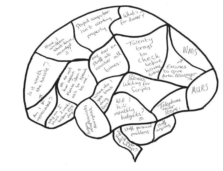 Blank brain entries | Error Girl
