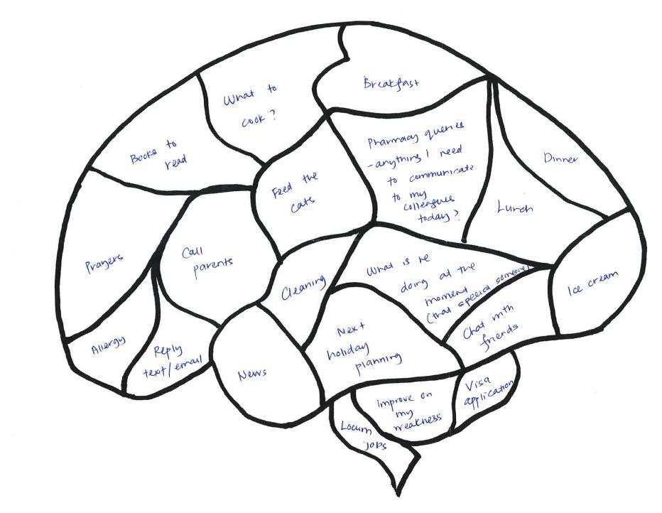 Error Girl | Research into mental workload & dispensing errors